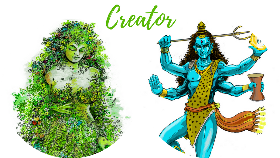 5 Ways Your Inner Creator Will Help Craft A Powerful Brand